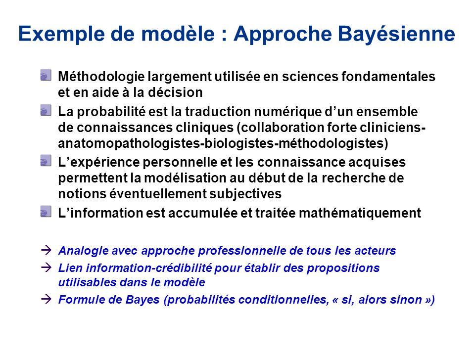 Exemple de modèle : Approche Bayésienne