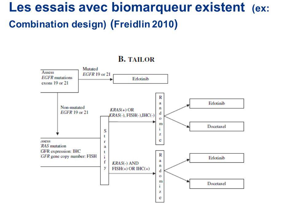 Les essais avec biomarqueur existent (ex: Combination design) (Freidlin 2010)