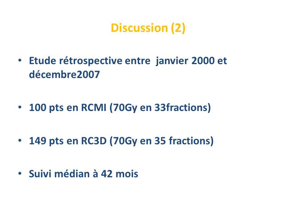 Discussion (2) Etude rétrospective entre janvier 2000 et décembre2007