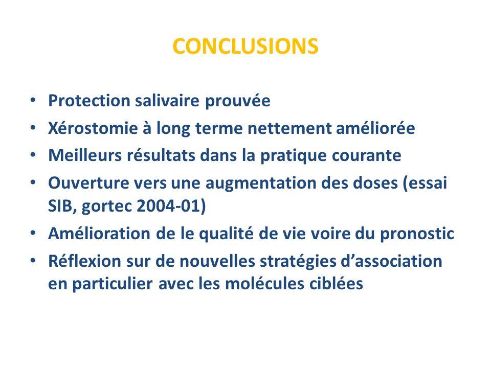 CONCLUSIONS Protection salivaire prouvée