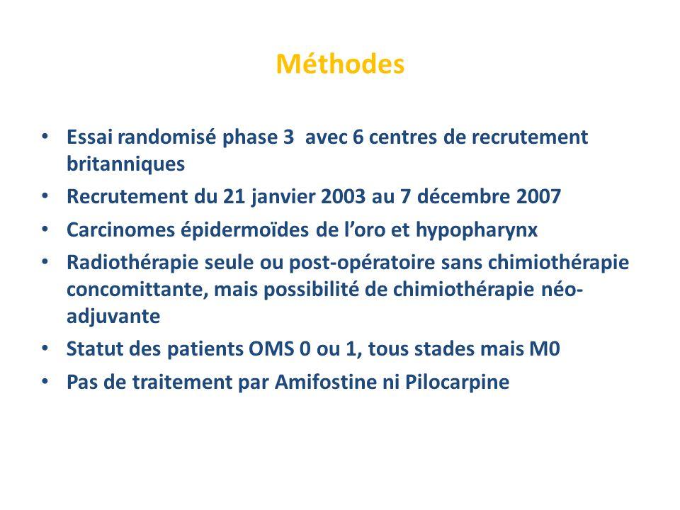 Méthodes Essai randomisé phase 3 avec 6 centres de recrutement britanniques. Recrutement du 21 janvier 2003 au 7 décembre 2007.