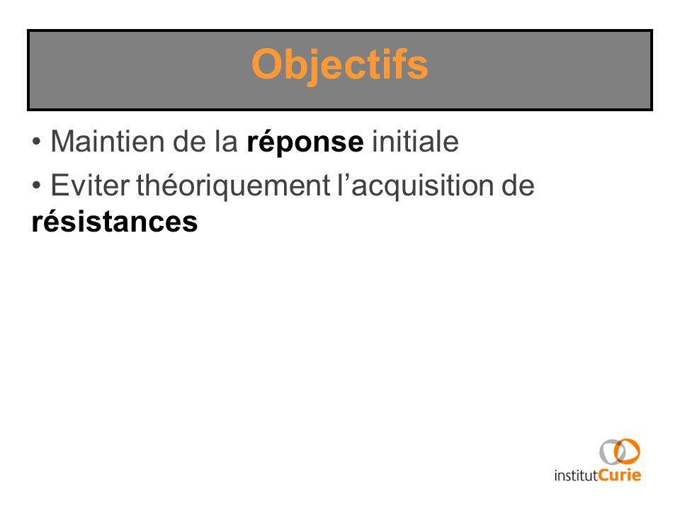 Objectifs Maintien de la réponse initiale