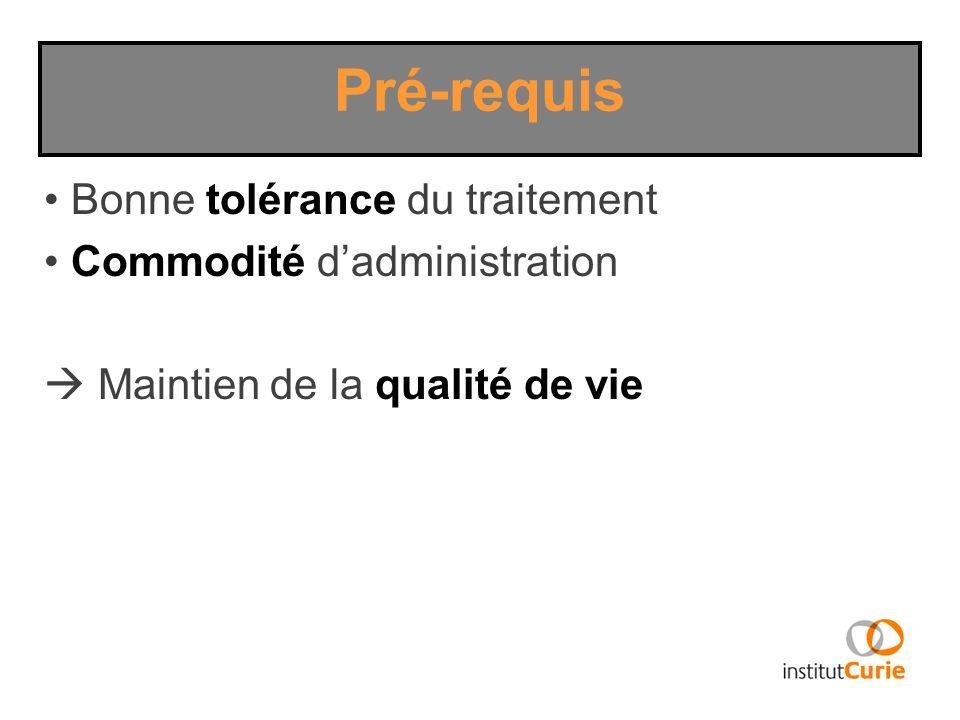 Pré-requis Bonne tolérance du traitement Commodité d'administration