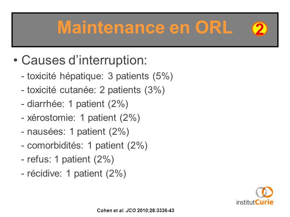 Maintenance en ORL 2 Causes d'interruption: