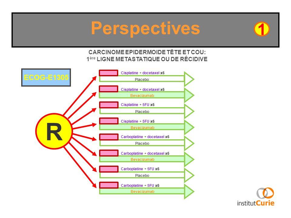 Perspectives 1. CARCINOME EPIDERMOIDE TÊTE ET COU: 1ère LIGNE METASTATIQUE OU DE RÉCIDIVE. ECOG-E1305.