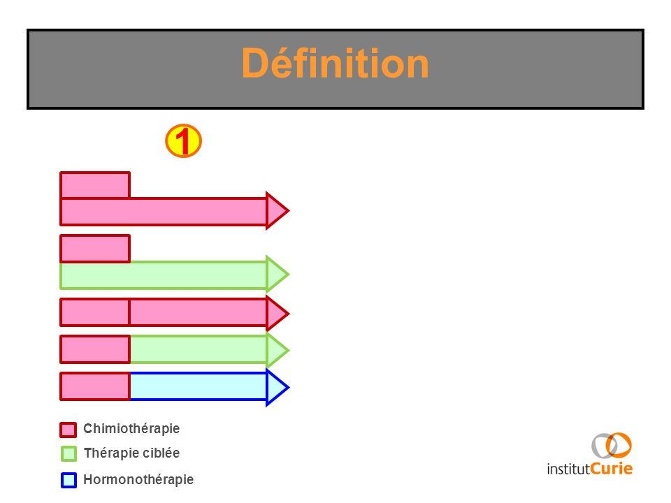 Définition 1 Chimiothérapie Thérapie ciblée Hormonothérapie