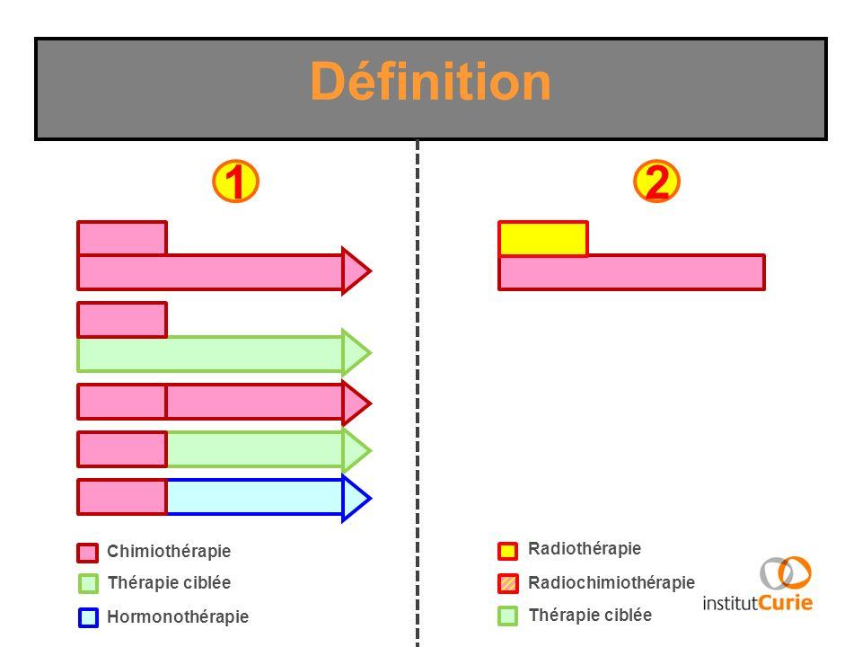 Définition 1 2 Chimiothérapie Radiothérapie Thérapie ciblée