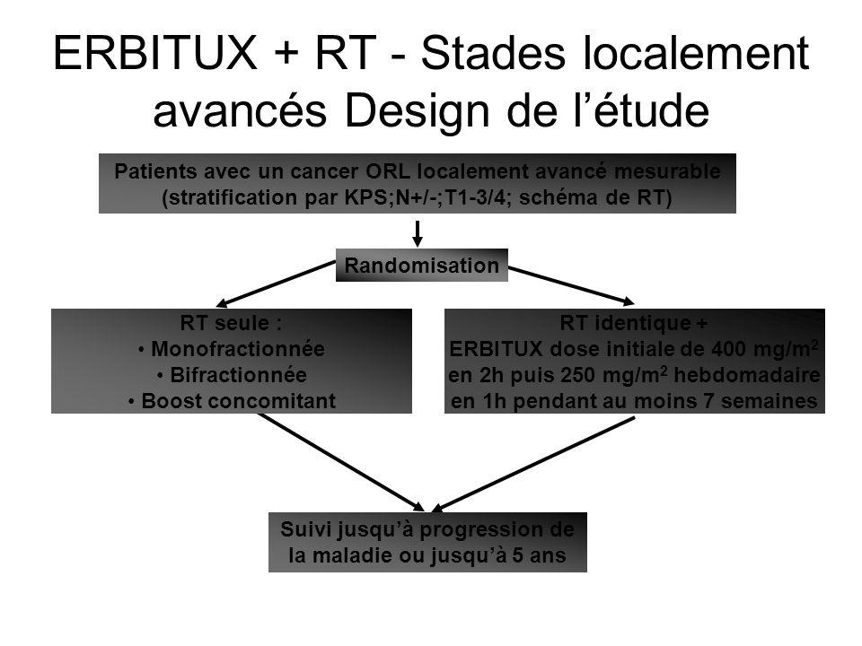 ERBITUX + RT - Stades localement avancés Design de l'étude