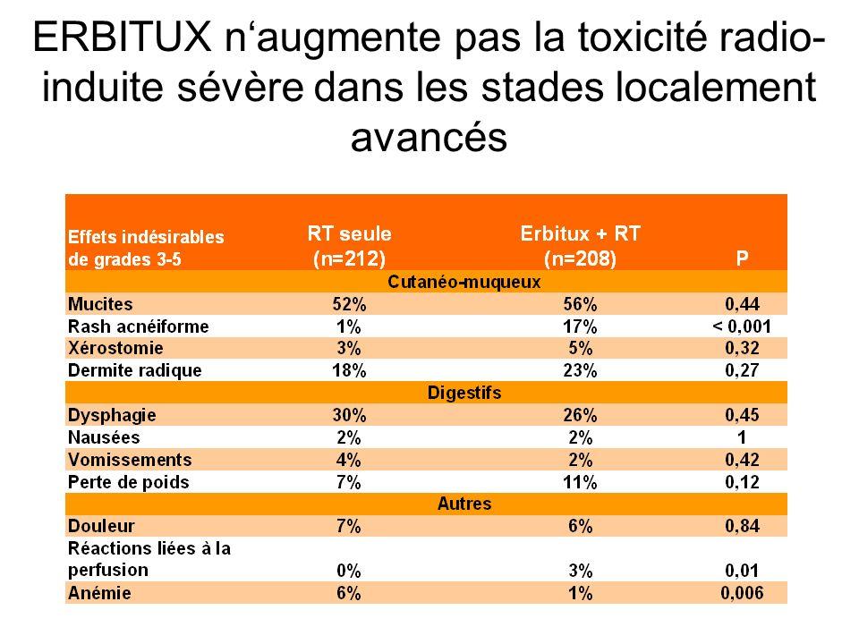 ERBITUX n'augmente pas la toxicité radio-induite sévère dans les stades localement avancés