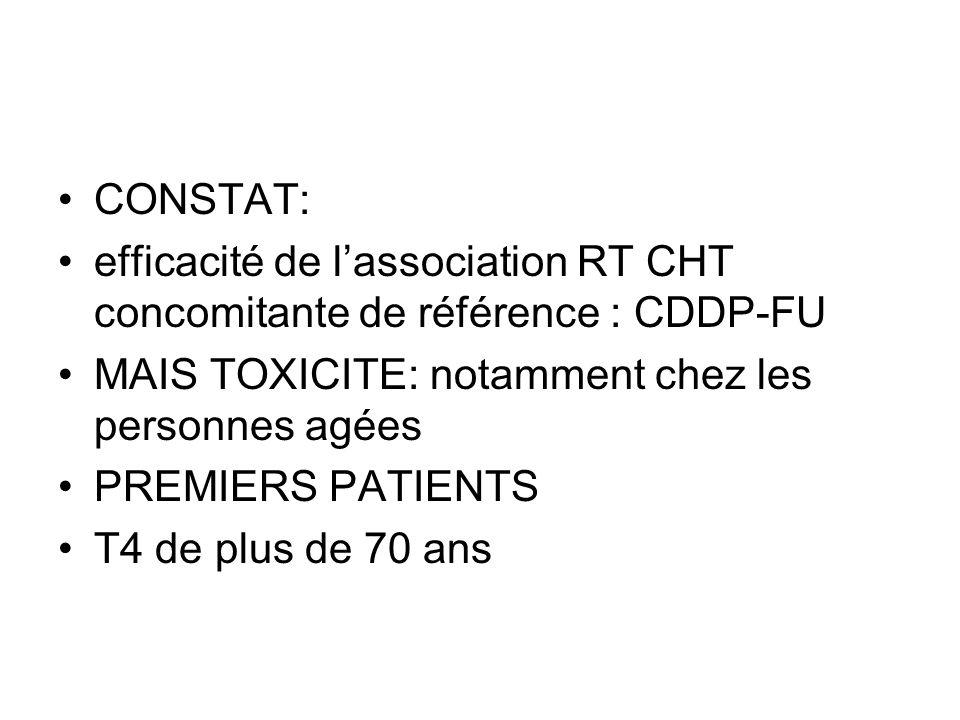 CONSTAT: efficacité de l'association RT CHT concomitante de référence : CDDP-FU. MAIS TOXICITE: notamment chez les personnes agées.