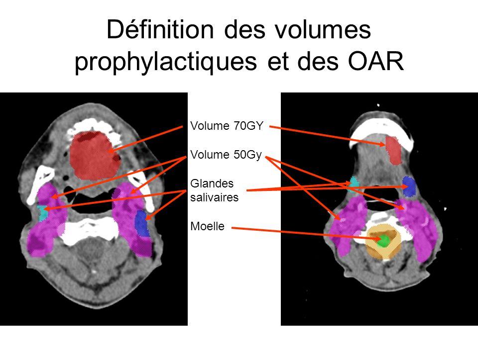 Définition des volumes prophylactiques et des OAR