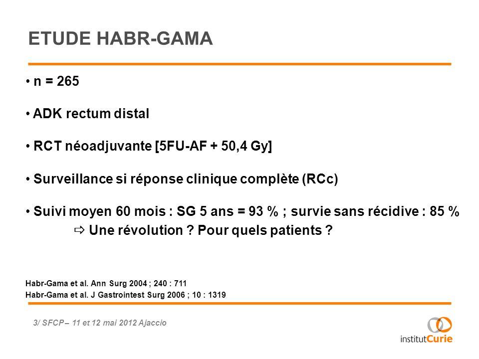 ETUDE HABR-GAMA n = 265 ADK rectum distal