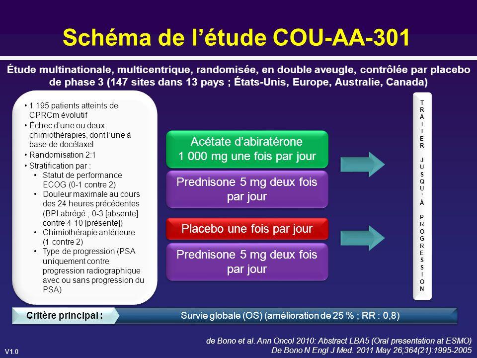 Schéma de l'étude COU-AA-301