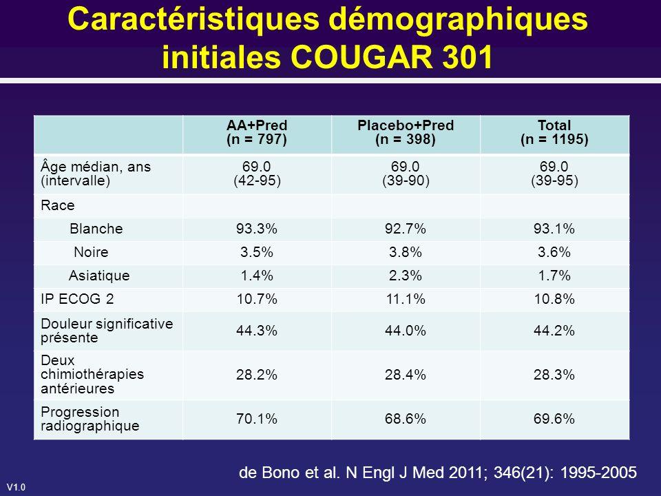 Caractéristiques démographiques initiales COUGAR 301