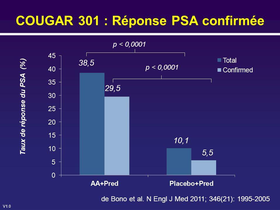 COUGAR 301 : Réponse PSA confirmée