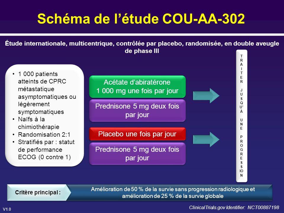 Schéma de l'étude COU-AA-302