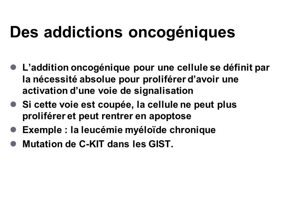 Des addictions oncogéniques