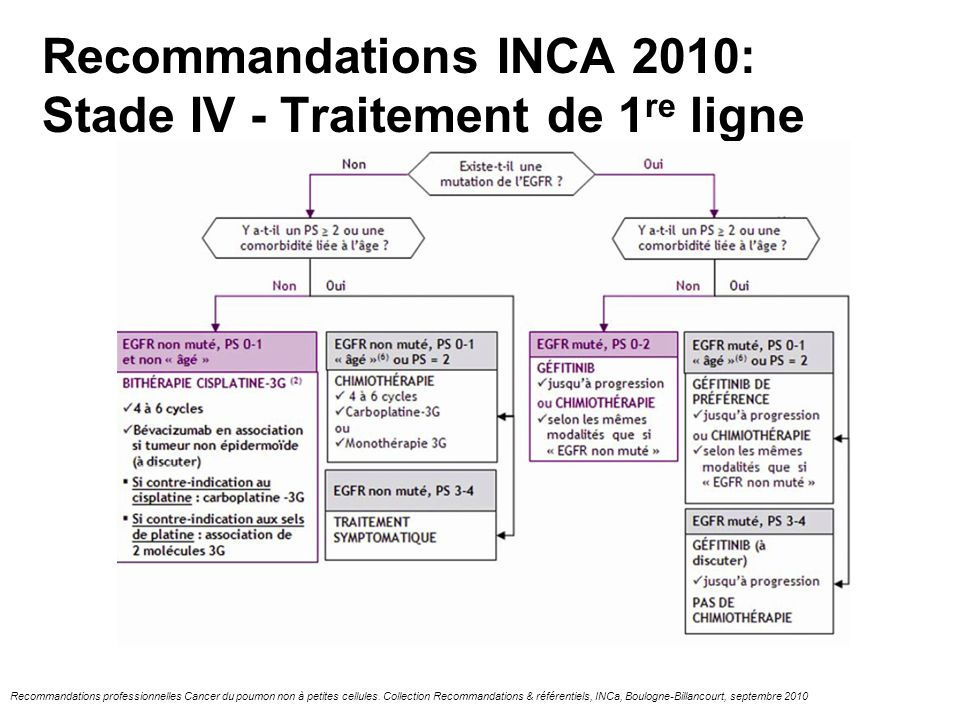 Recommandations INCA 2010: Stade IV - Traitement de 1re ligne