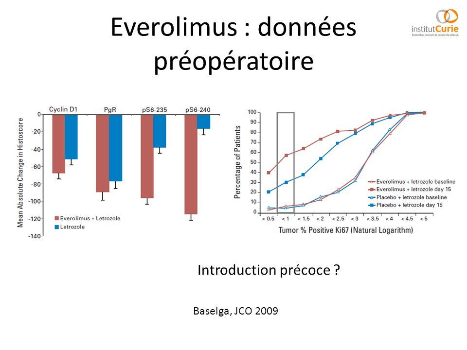 Everolimus : données préopératoire