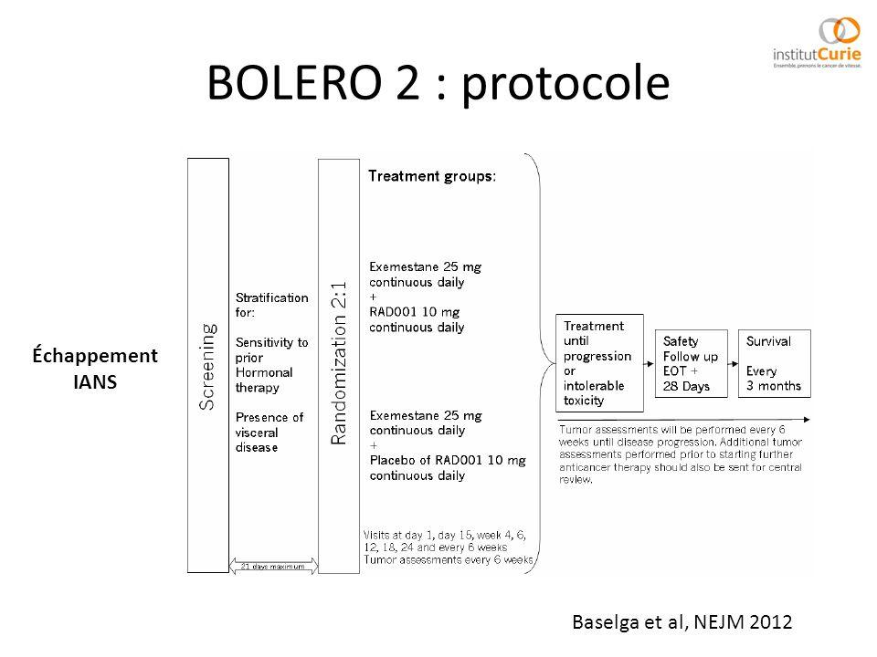 BOLERO 2 : protocole Échappement IANS Baselga et al, NEJM 2012