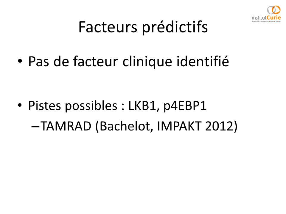 Facteurs prédictifs Pas de facteur clinique identifié