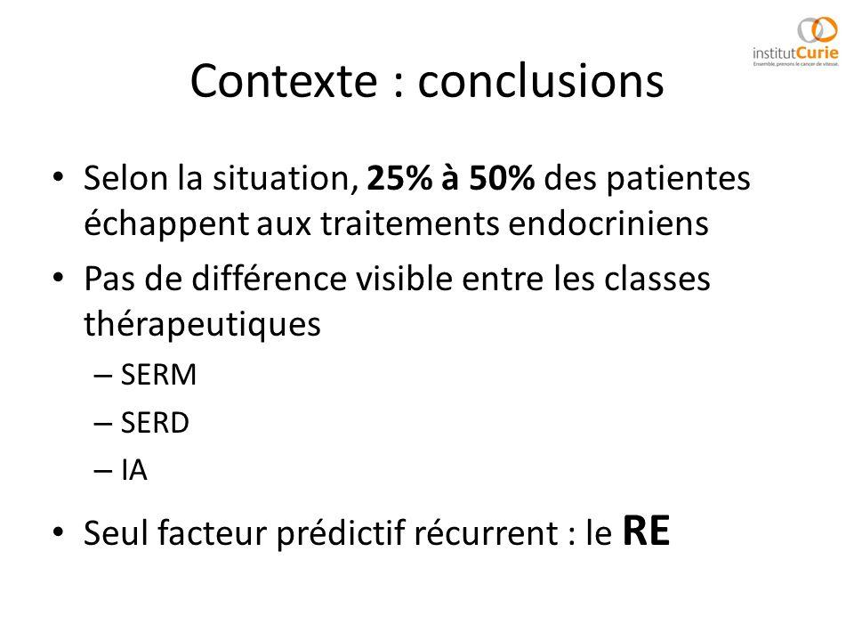 Contexte : conclusions