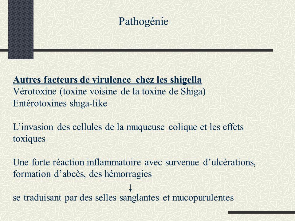 Pathogénie Autres facteurs de virulence chez les shigella