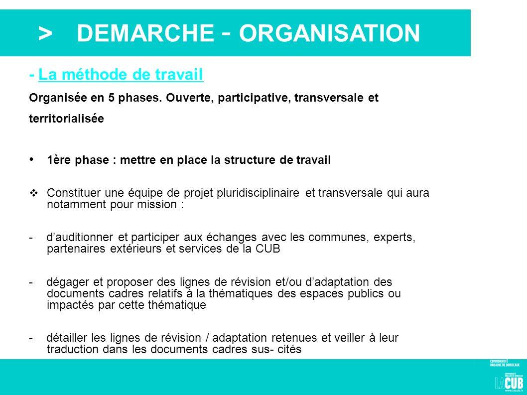DEMARCHE - ORGANISATION