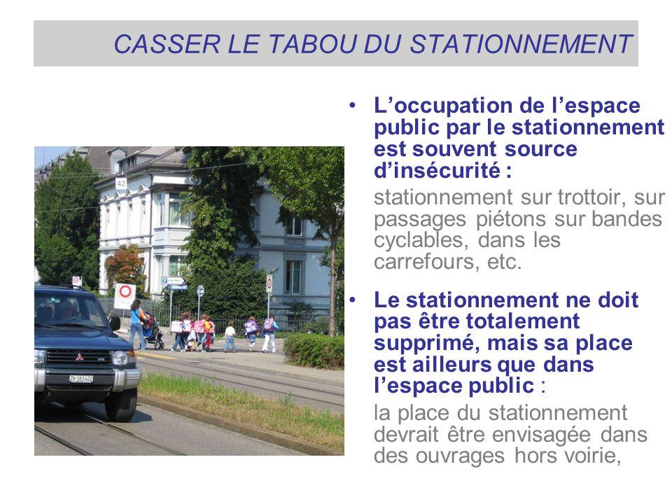 CASSER LE TABOU DU STATIONNEMENT