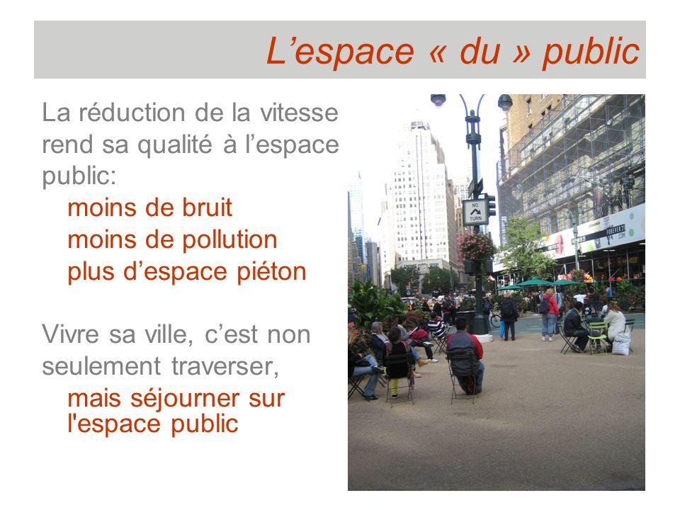 L'espace « du » public La réduction de la vitesse