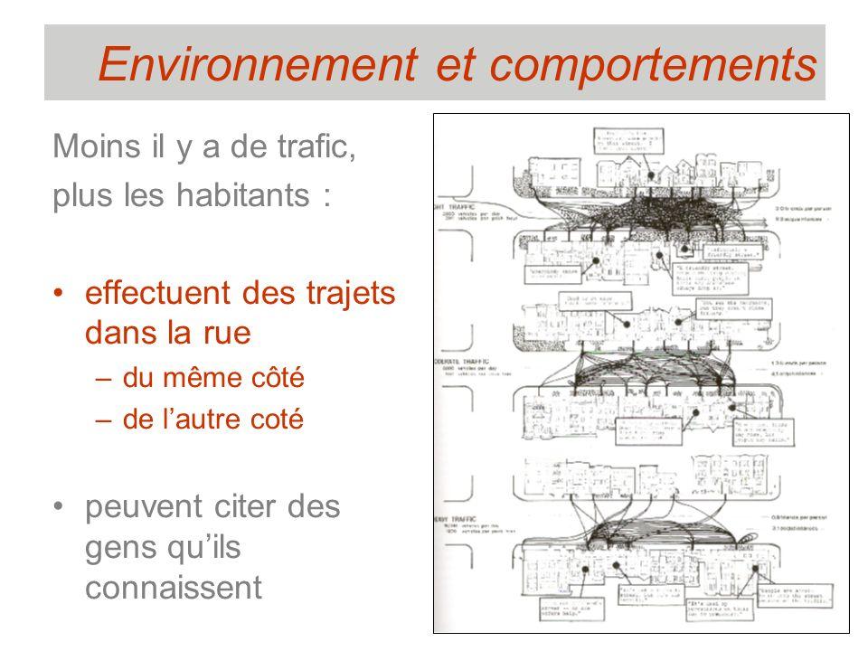 Environnement et comportements