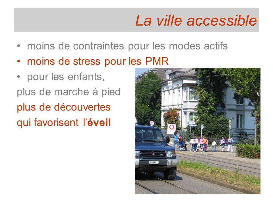 La ville accessible moins de contraintes pour les modes actifs