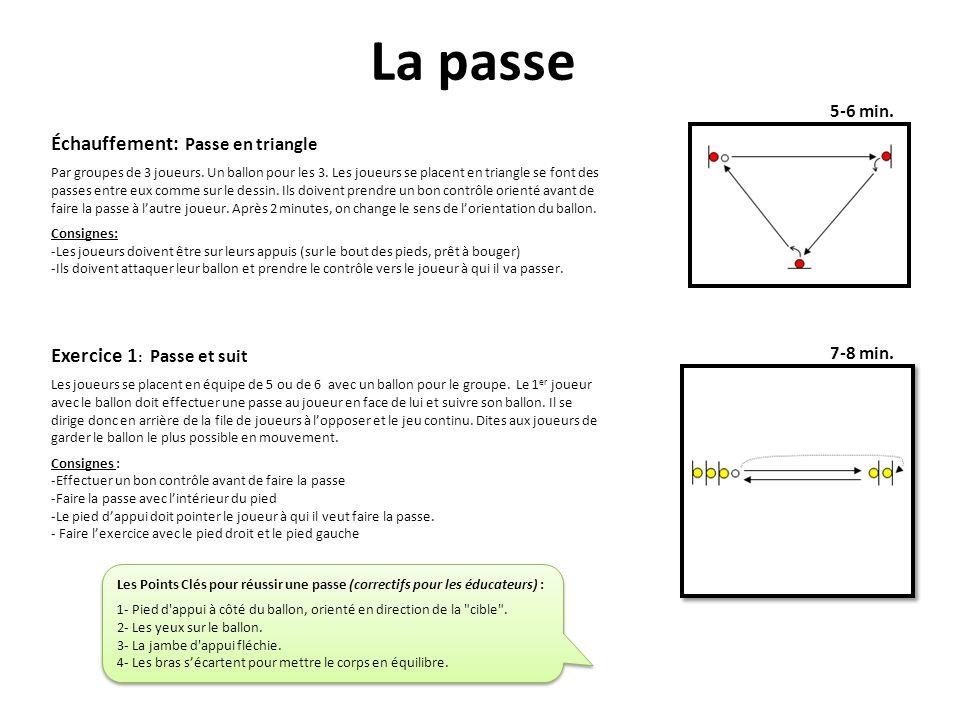 La passe Échauffement: Passe en triangle Exercice 1: Passe et suit