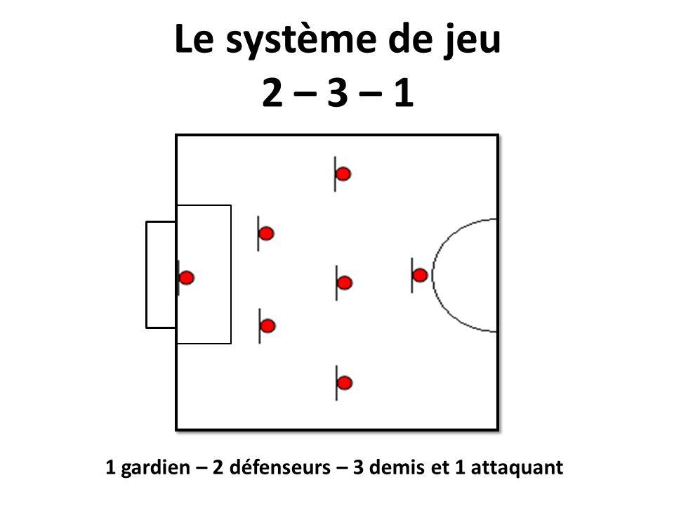 Le système de jeu 2 – 3 – 1 1 gardien – 2 défenseurs – 3 demis et 1 attaquant
