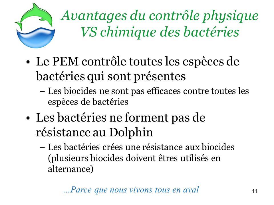 Avantages du contrôle physique VS chimique des bactéries