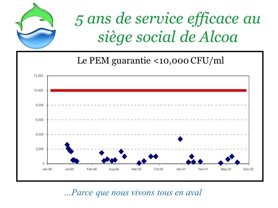 5 ans de service efficace au siège social de Alcoa