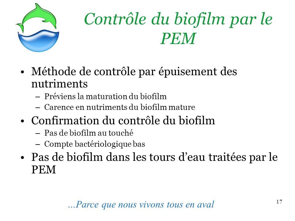 Contrôle du biofilm par le PEM
