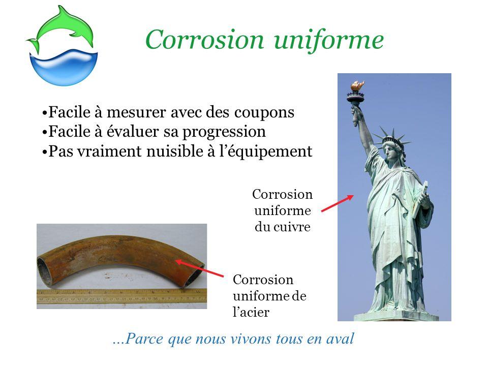 Corrosion uniforme du cuivre