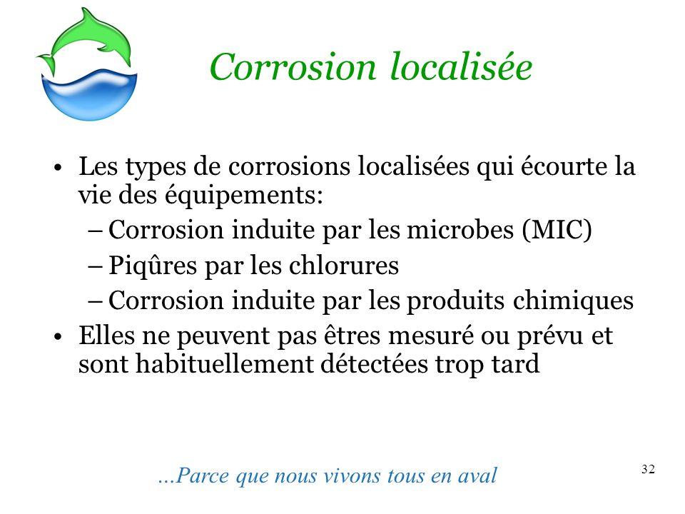 Corrosion localisée Les types de corrosions localisées qui écourte la vie des équipements: Corrosion induite par les microbes (MIC)