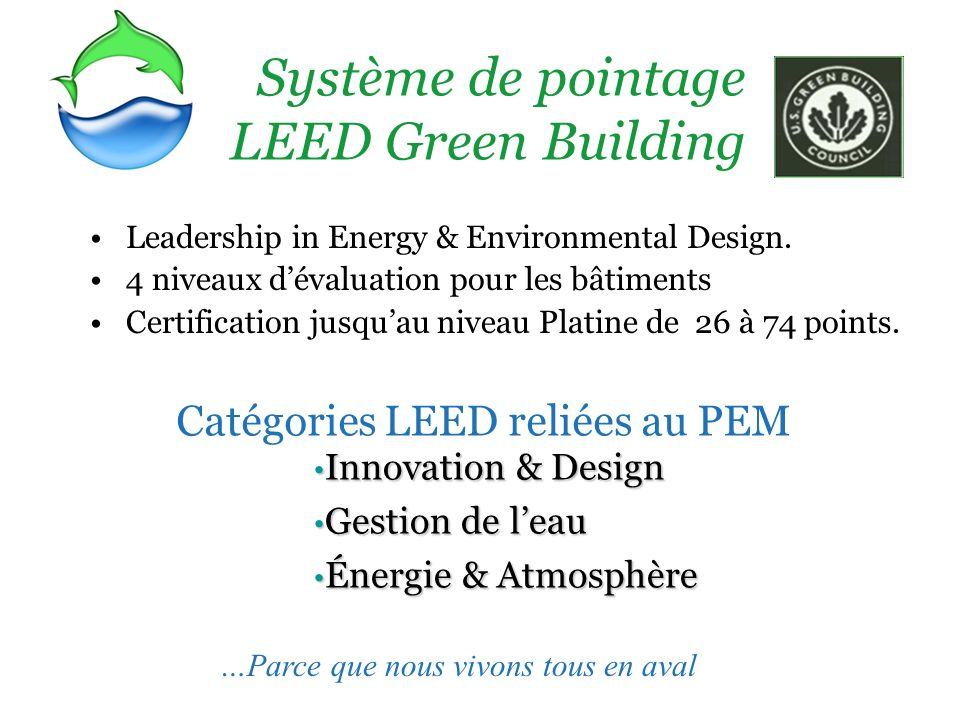 Système de pointage LEED Green Building