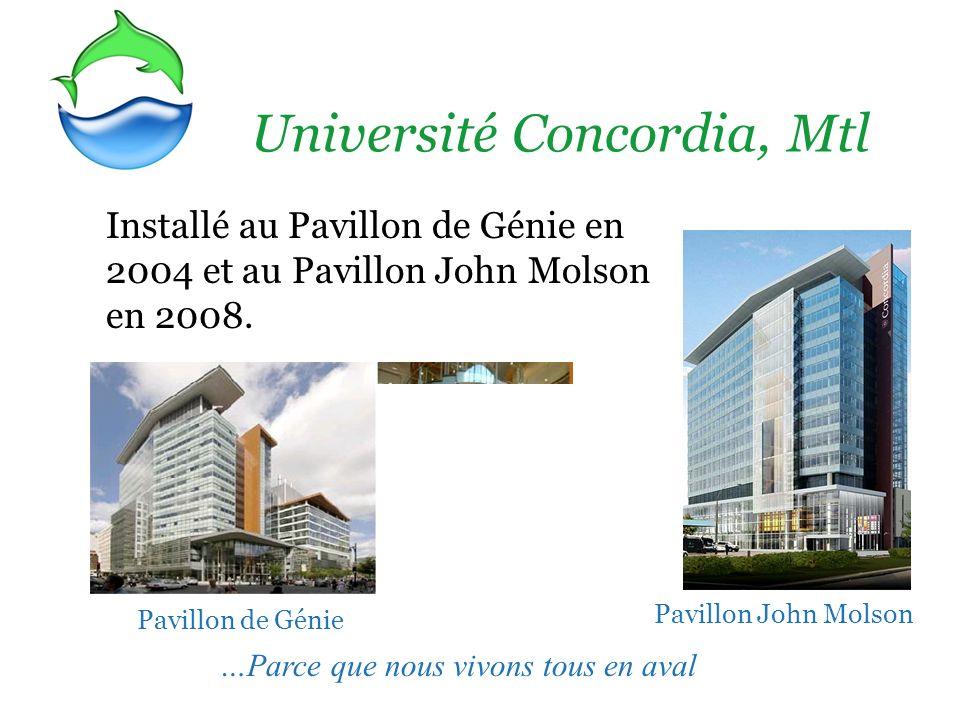 Université Concordia, Mtl
