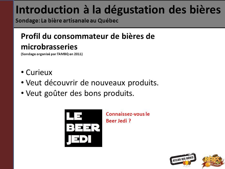 Introduction à la dégustation des bières Sondage: La bière artisanale au Québec