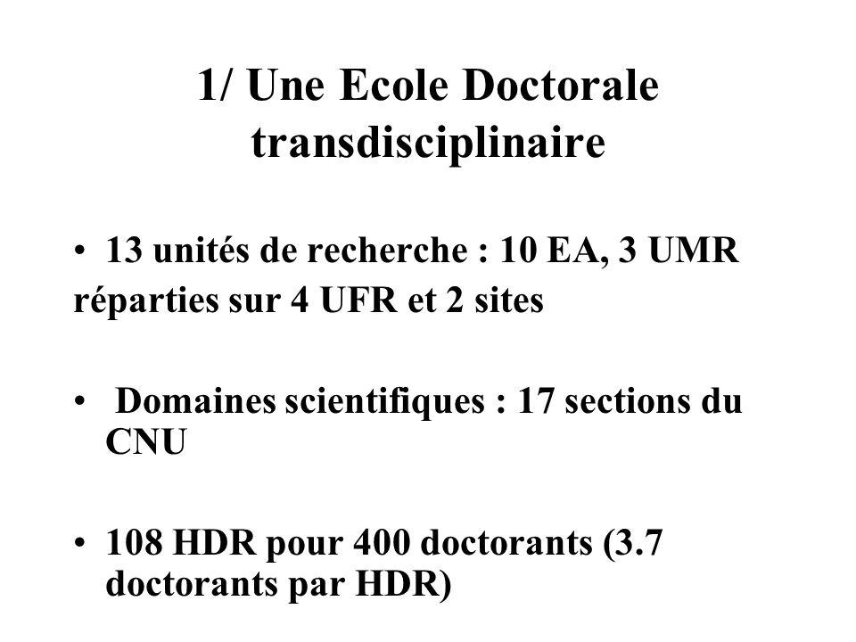1/ Une Ecole Doctorale transdisciplinaire