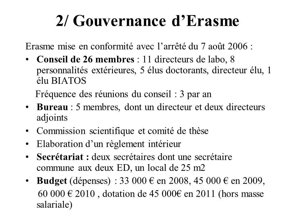 2/ Gouvernance d'Erasme
