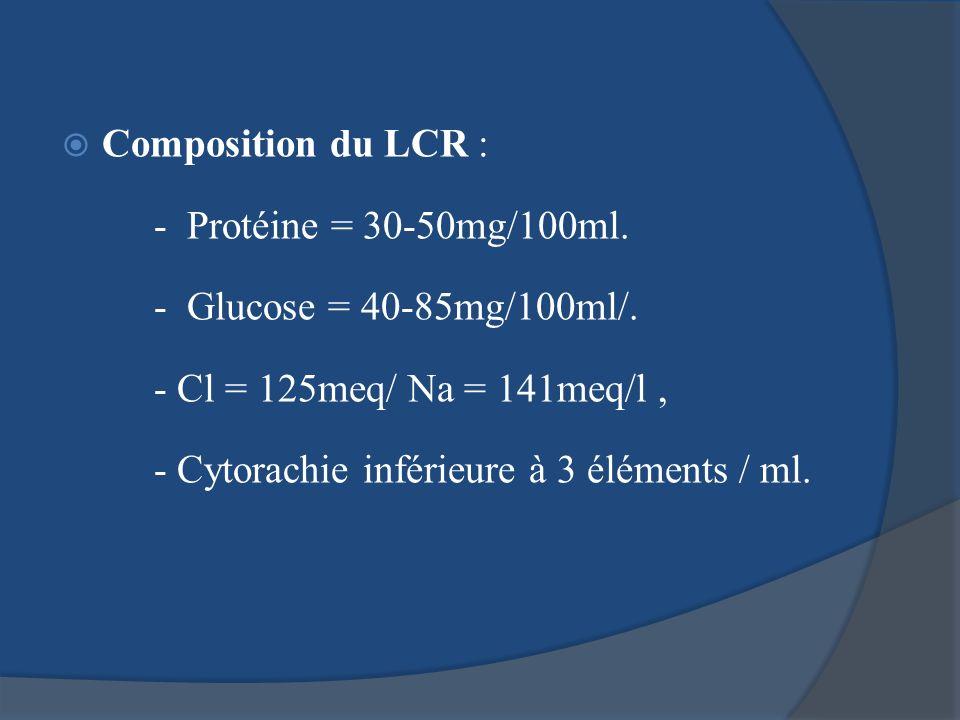 Composition du LCR : - Protéine = 30-50mg/100ml. - Glucose = 40-85mg/100ml/. - Cl = 125meq/ Na = 141meq/l ,