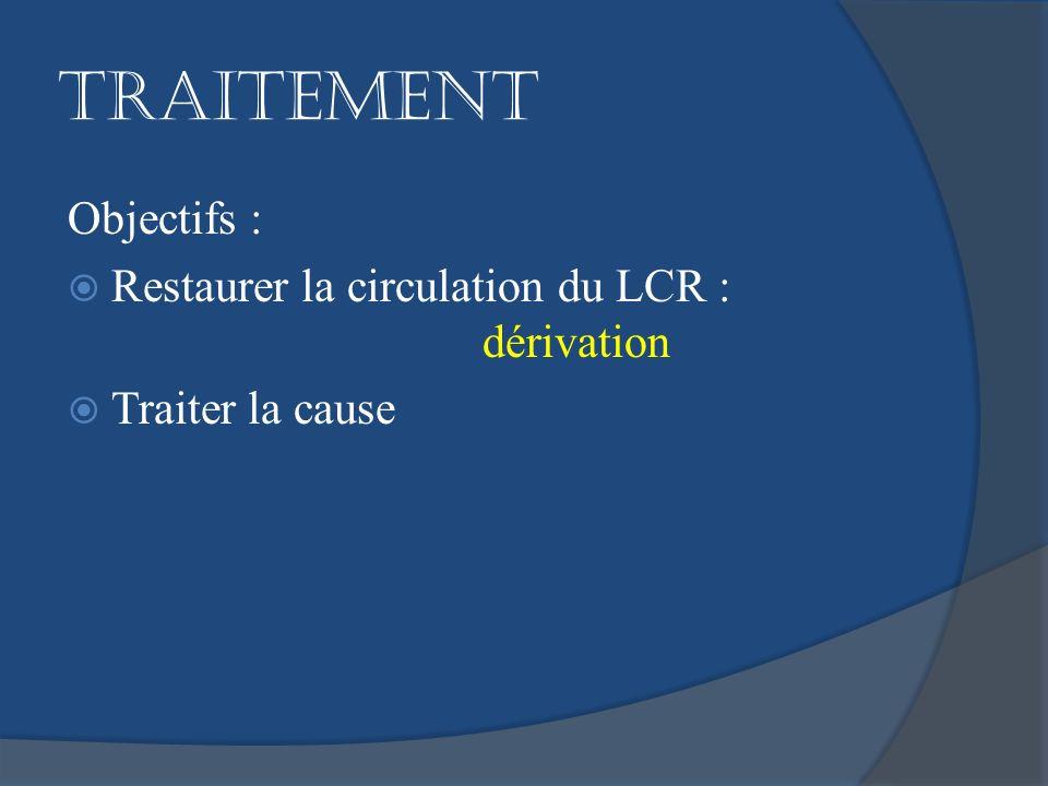 TRAITEMENT Objectifs : Restaurer la circulation du LCR : dérivation