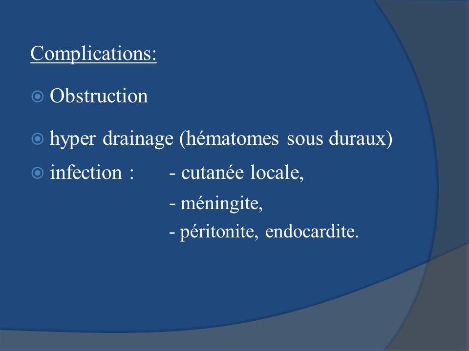 hyper drainage (hématomes sous duraux) infection : - cutanée locale,
