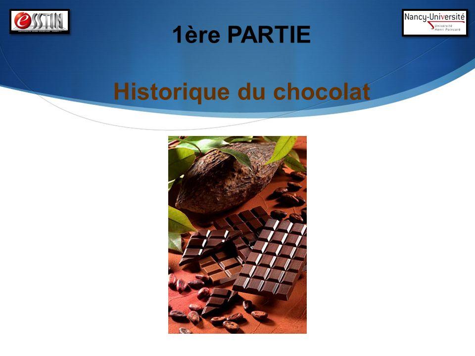 Historique du chocolat