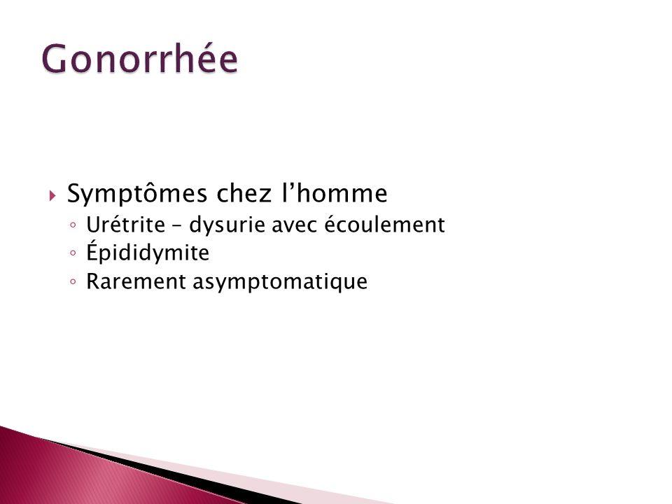 Gonorrhée Symptômes chez l'homme Urétrite – dysurie avec écoulement