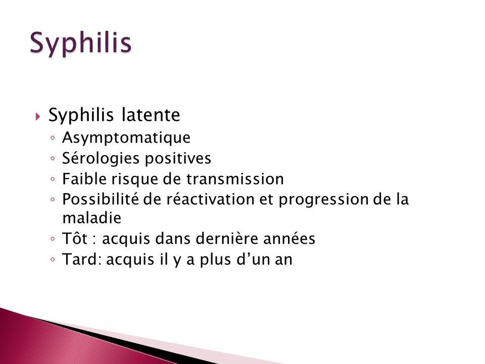 Syphilis Syphilis latente Asymptomatique Sérologies positives